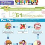 Dental Care Should Be Part Of Establishing A Back To School Routine